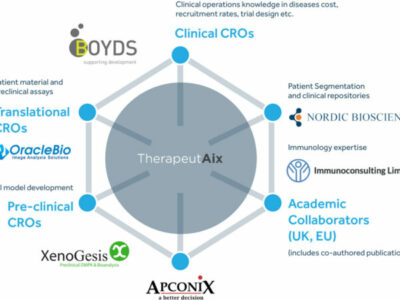 TherapeutAix adds Immunoconsulting to global R&D Network